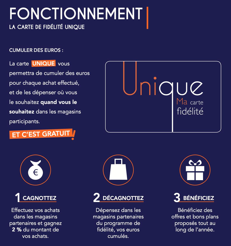 photo du flyer d'explication du fonctionnement de la carte unique programme de fidélité de la ville de sartrouville